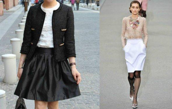 Современные модели одежды в